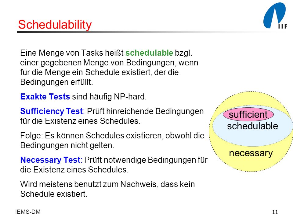 Schedulability sufficient schedulable necessary