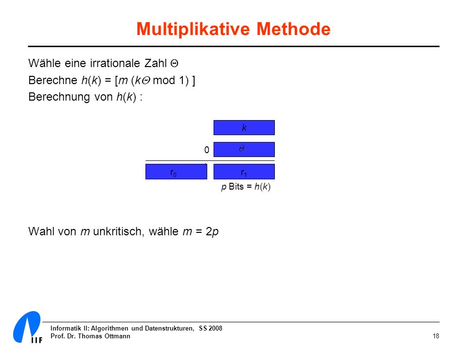 Multiplikative Methode
