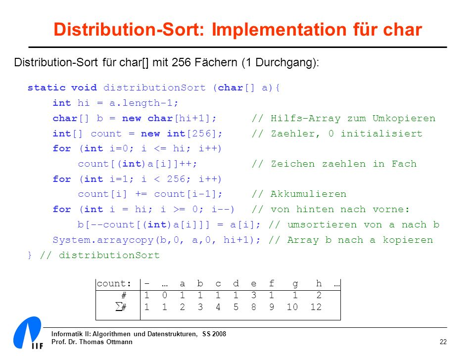 Distribution-Sort: Implementation für char