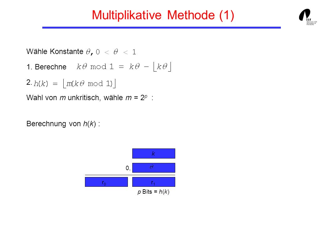 Multiplikative Methode (1)
