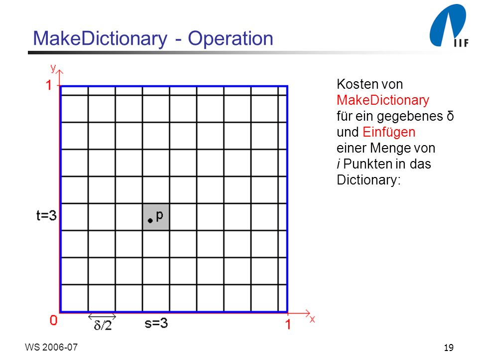MakeDictionary - Operation