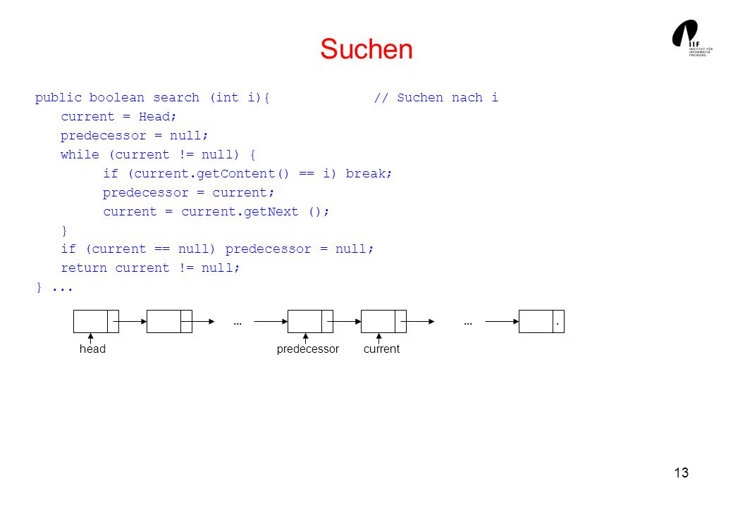 Suchen public boolean search (int i){ // Suchen nach i current = Head;