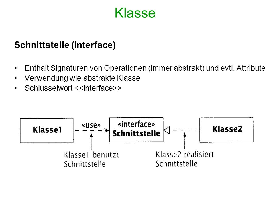 Klasse Schnittstelle (Interface)
