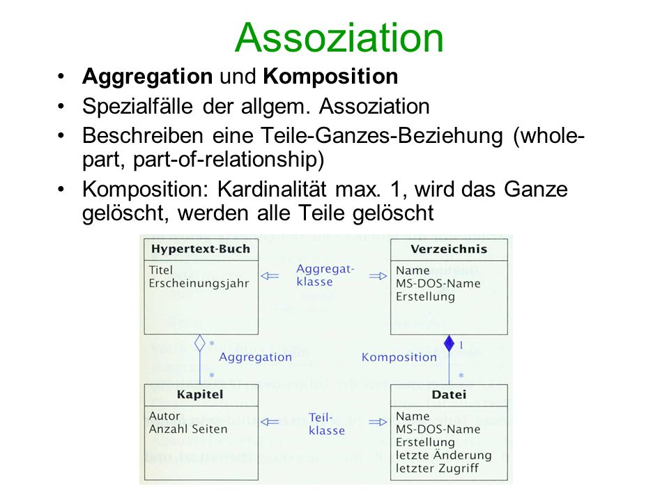 Assoziation Aggregation und Komposition