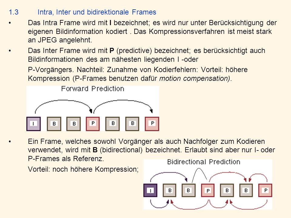1.3 Intra, Inter und bidirektionale Frames