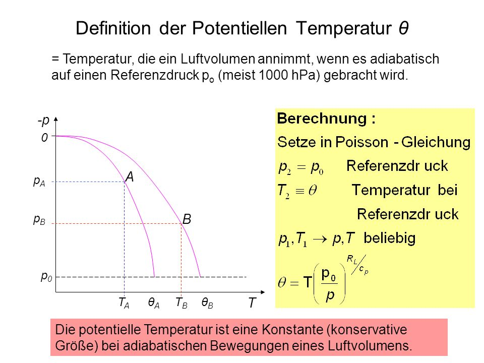 Definition der Potentiellen Temperatur θ