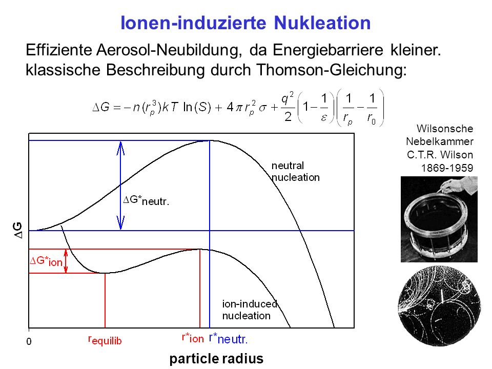 Ionen-induzierte Nukleation