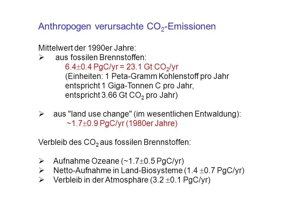 Anthropogen verursachte CO2-Emissionen