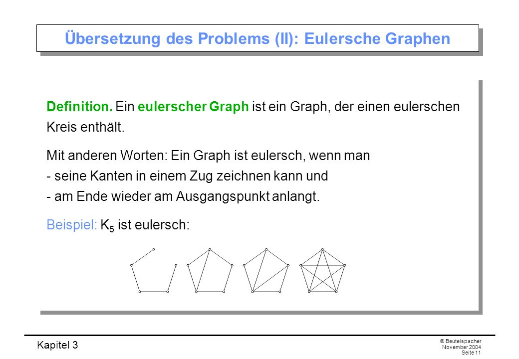 Übersetzung des Problems (II): Eulersche Graphen
