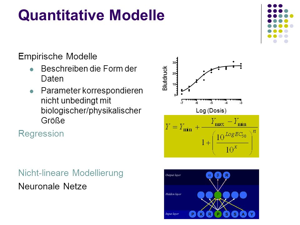 Quantitative Modelle Empirische Modelle Regression