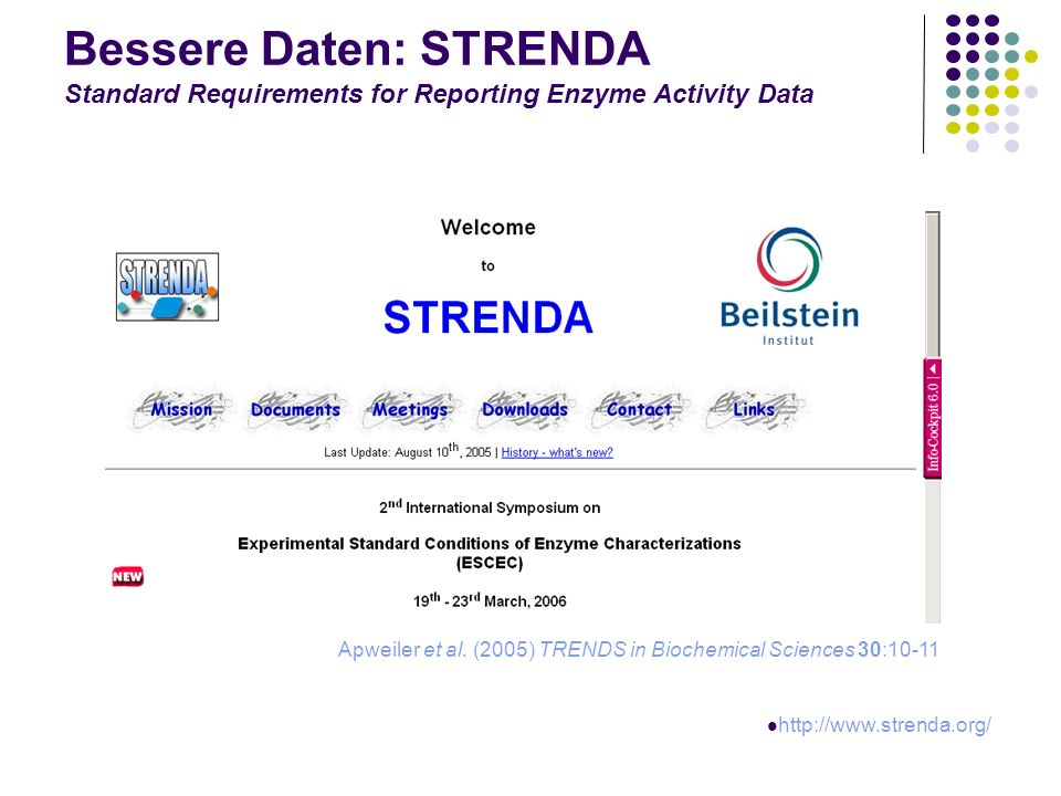 Bessere Daten: STRENDA Standard Requirements for Reporting Enzyme Activity Data
