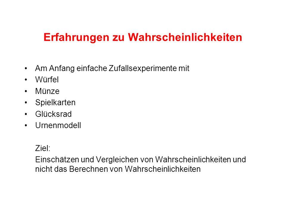Groß Frei Bedruckbare Einfache Mathematische Arbeitsblatt Galerie ...