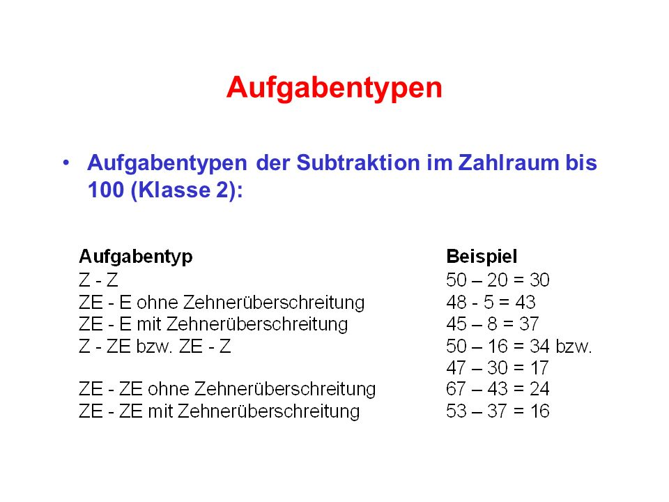 Erfreut Multiplikation Verstecktes Bild Arbeitsblatt Bilder ...