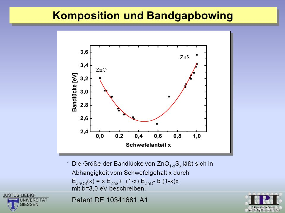 Komposition und Bandgapbowing