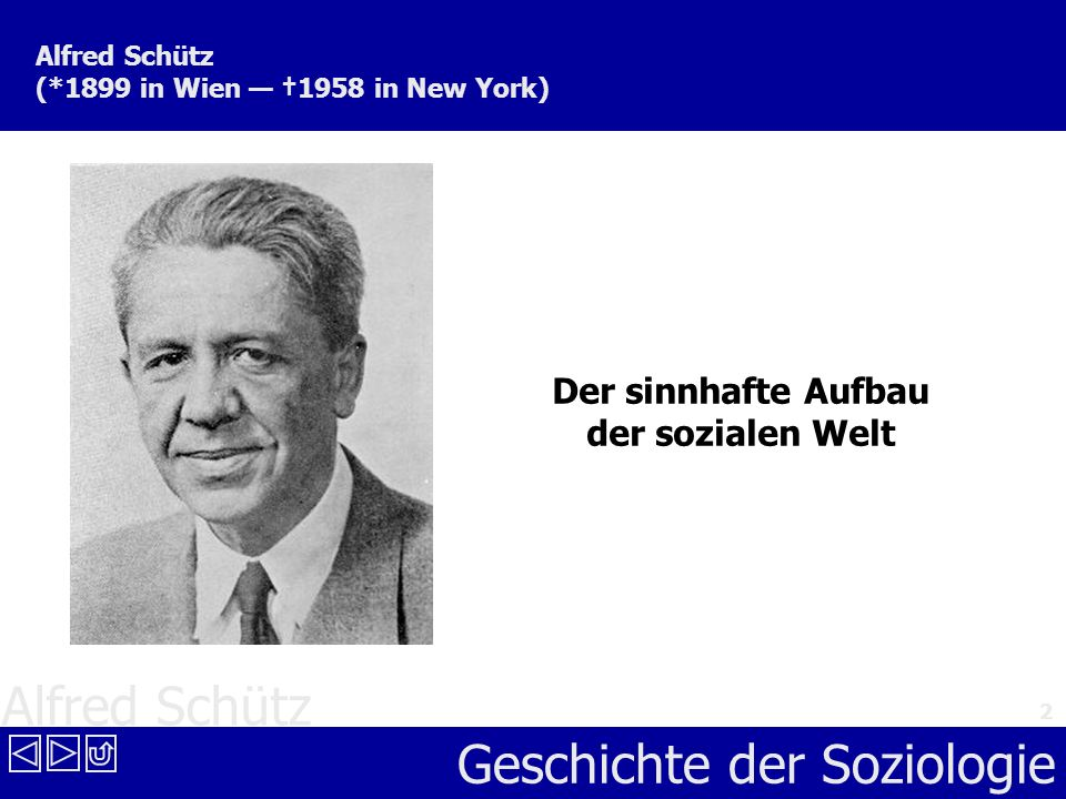 Alfred Schütz (*1899 in Wien — †1958 in New York)