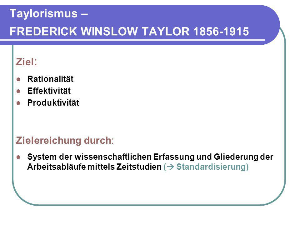 Taylorismus – FREDERICK WINSLOW TAYLOR