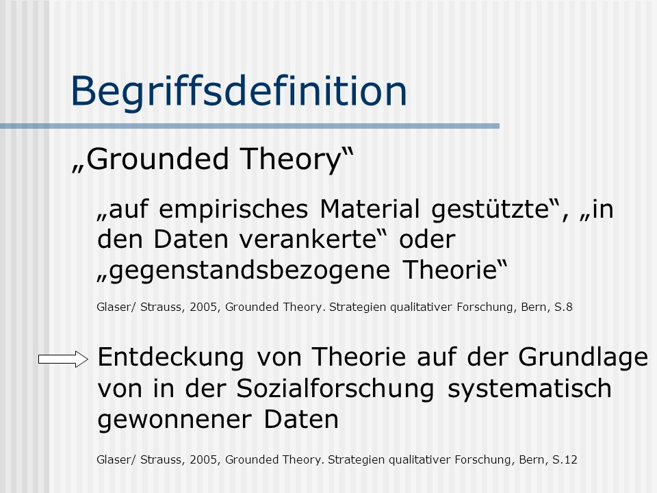 "Begriffsdefinition ""Grounded Theory"