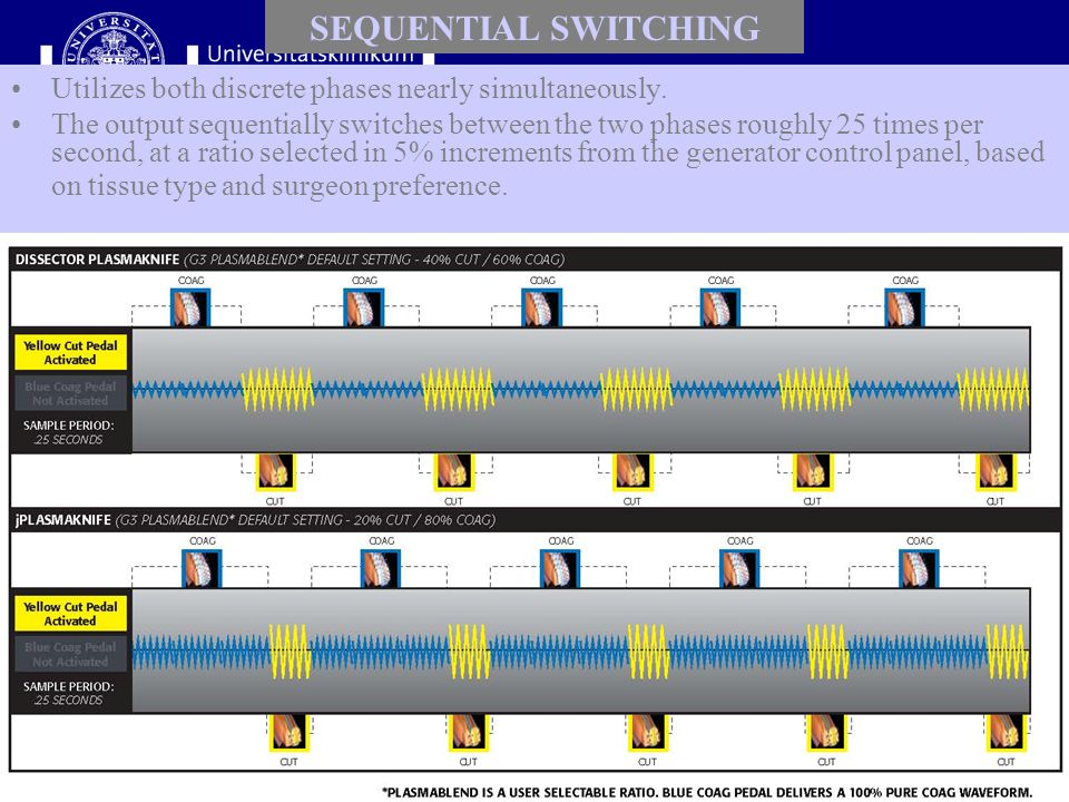 SEQUENTIAL SWITCHING Utilizes both discrete phases nearly simultaneously.