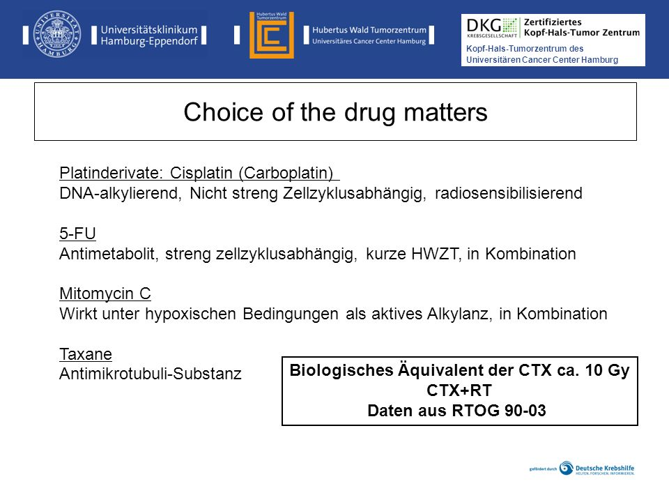 Choice of the drug matters