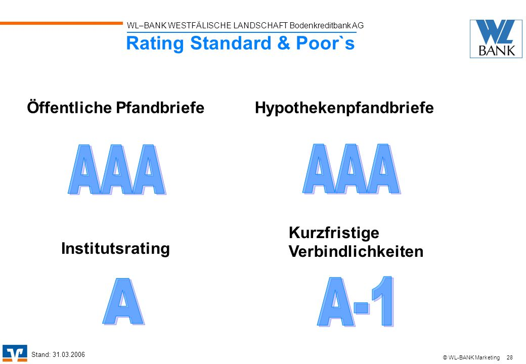 Rating Standard & Poor`s