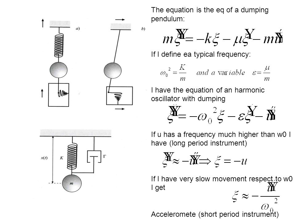 The equation is the eq of a dumping pendulum: