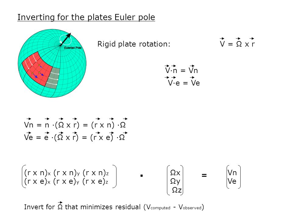 · Inverting for the plates Euler pole Rigid plate rotation: V = Ω x r