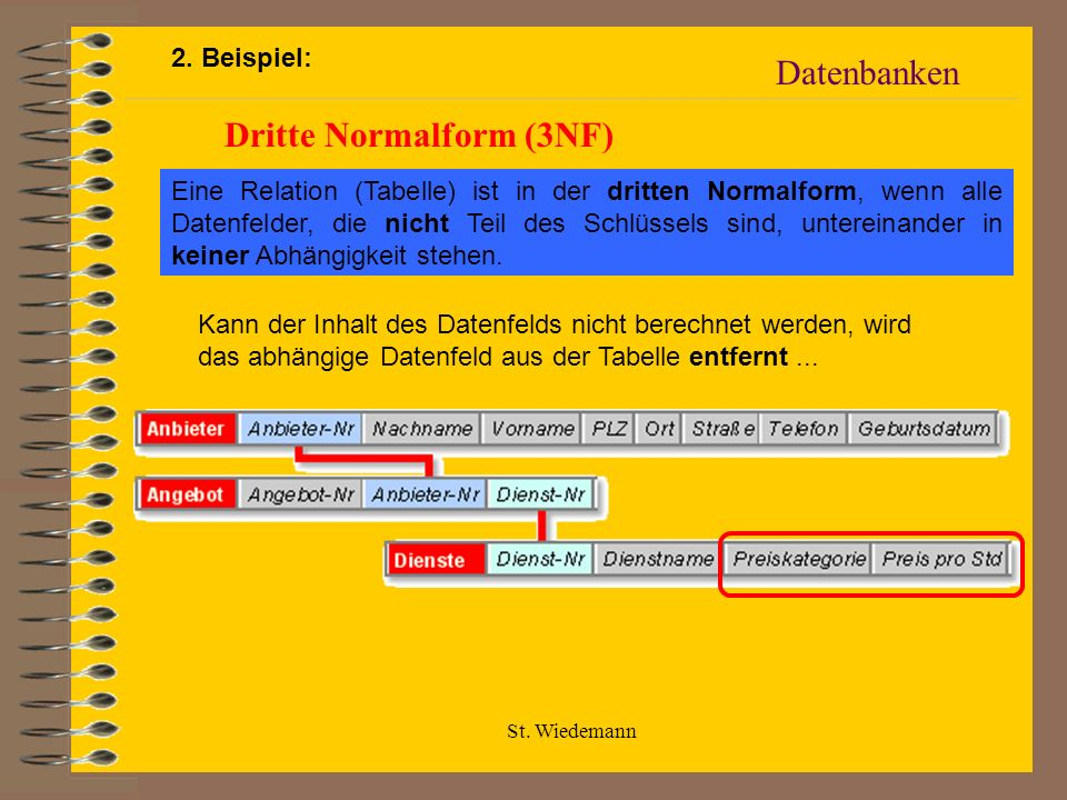 Dritte Normalform (3NF)