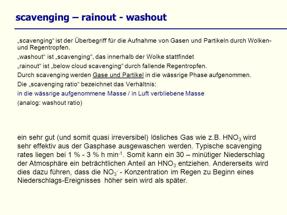 scavenging – rainout - washout