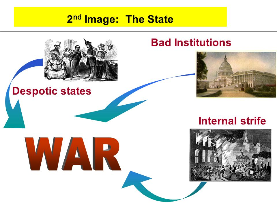 WAR 2nd Image: The State Bad Institutions Despotic states