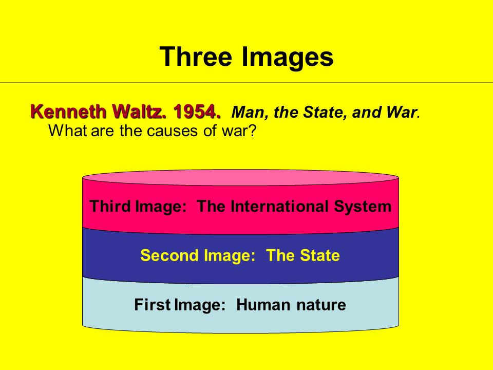 Three Images Kenneth Waltz Man, the State, and War. What are the causes of war Third Image: The International System.