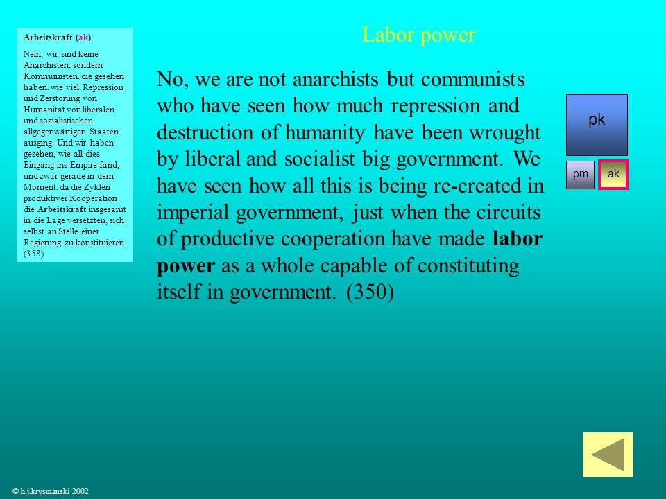 Labor power Arbeitskraft (ak)