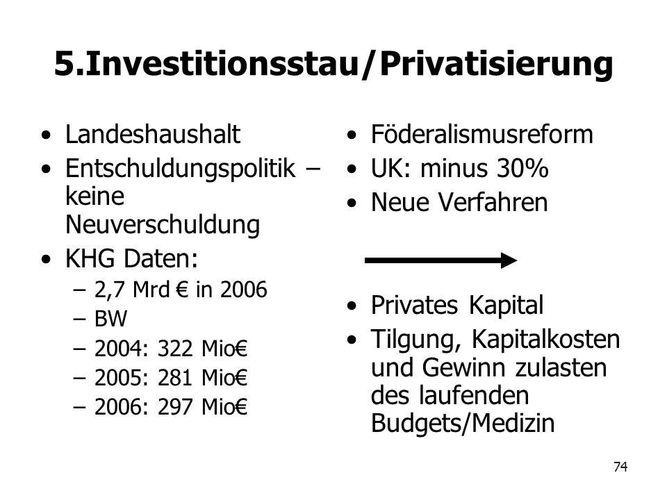 5.Investitionsstau/Privatisierung