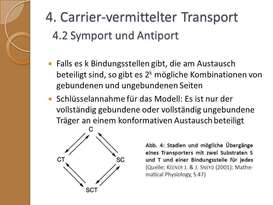 4. Carrier-vermittelter Transport 4.2 Symport und Antiport