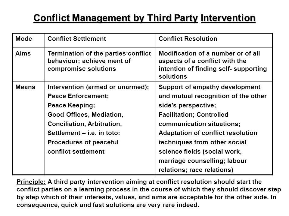 Conflict Management by Third Party Intervention