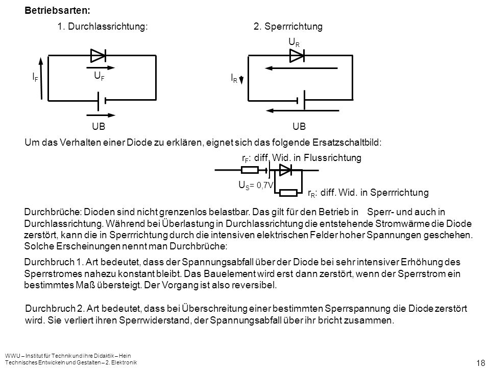 rF: diff. Wid. in Flussrichtung