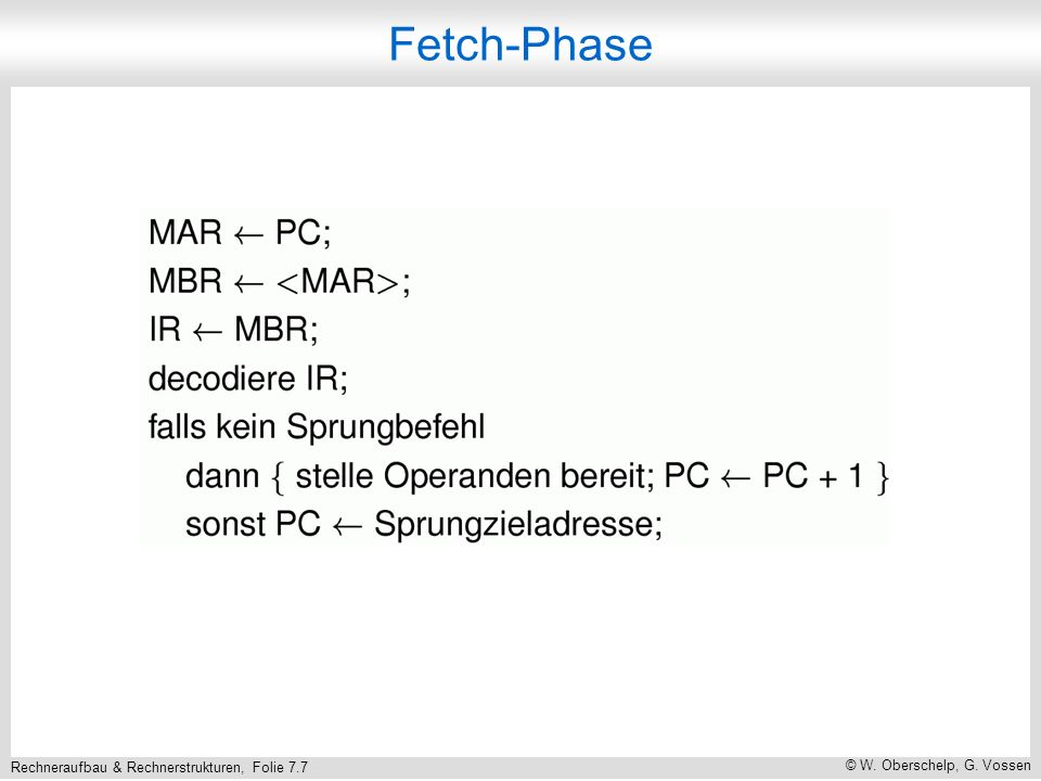 Fetch-Phase