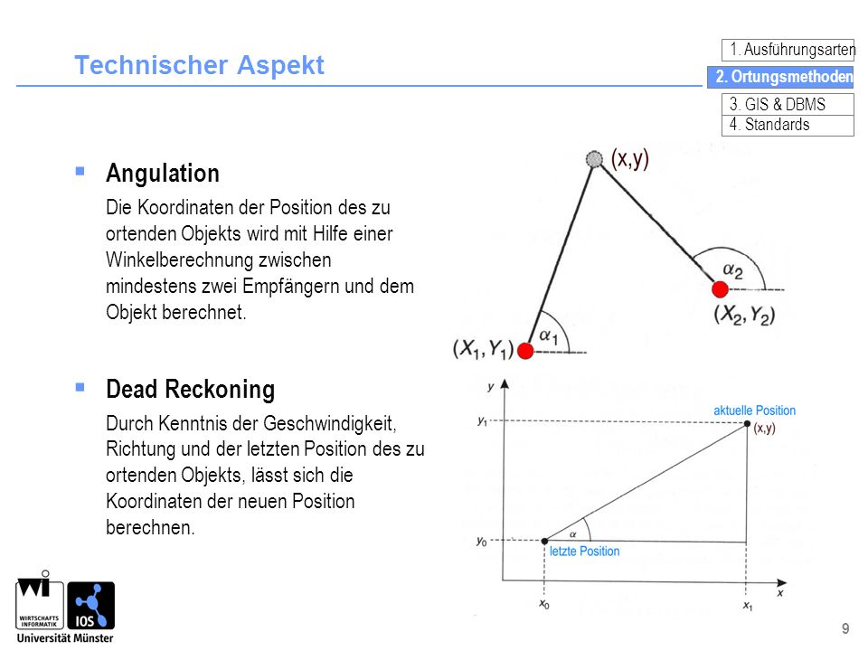 Technischer Aspekt Angulation Dead Reckoning
