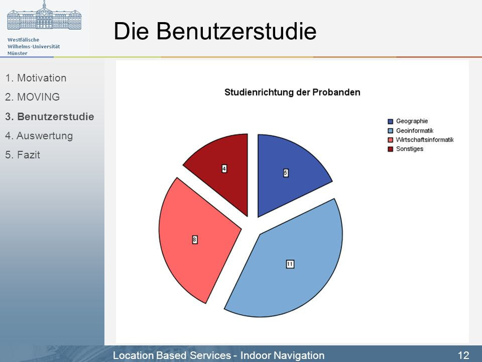 Die Benutzerstudie 1. Motivation 2. MOVING 3. Benutzerstudie