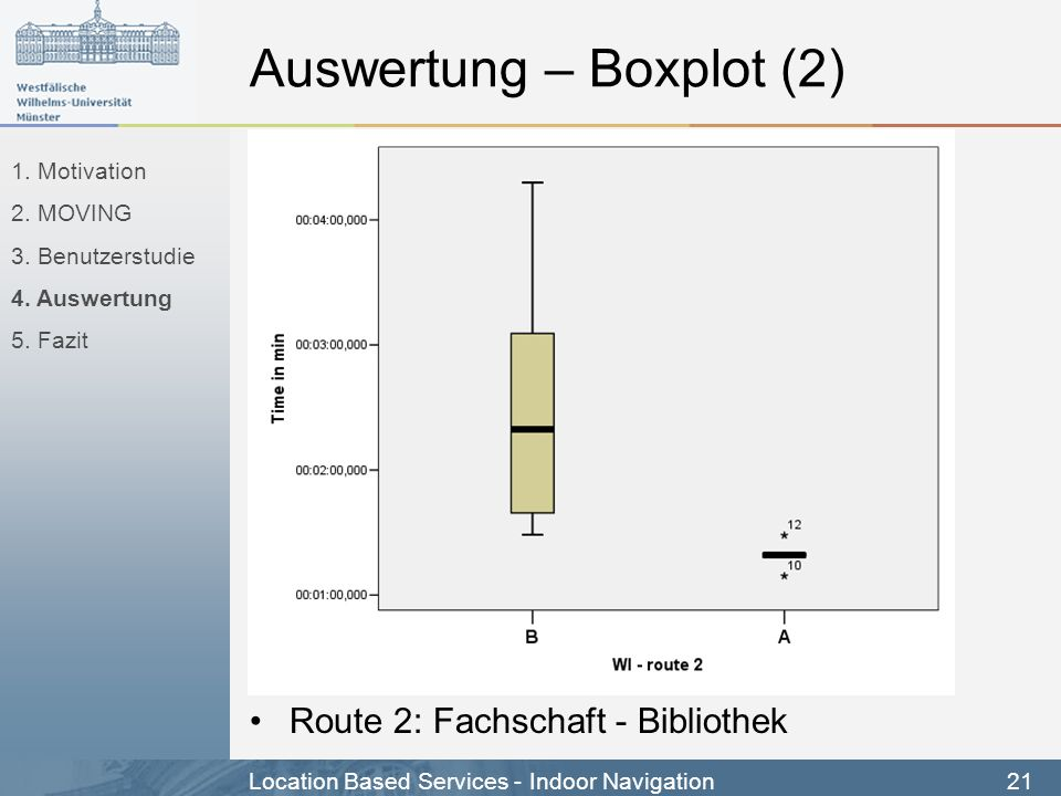 Auswertung – Boxplot (2)