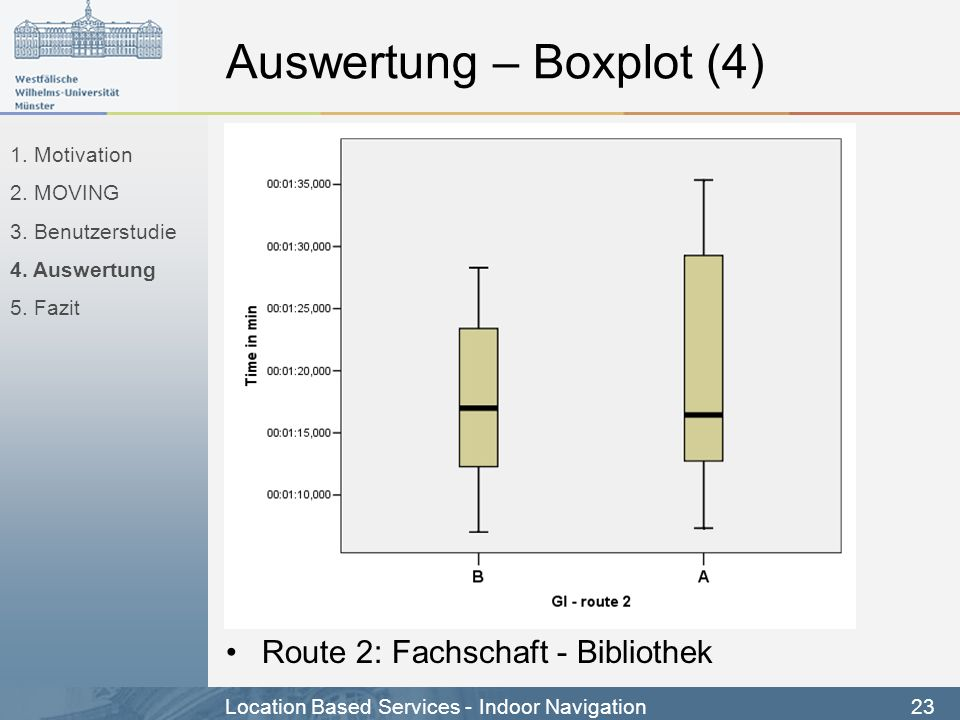 Auswertung – Boxplot (4)