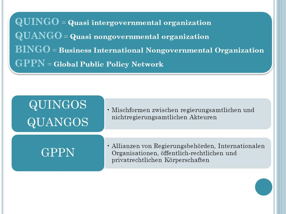 QUINGO = Quasi intergovernmental organization