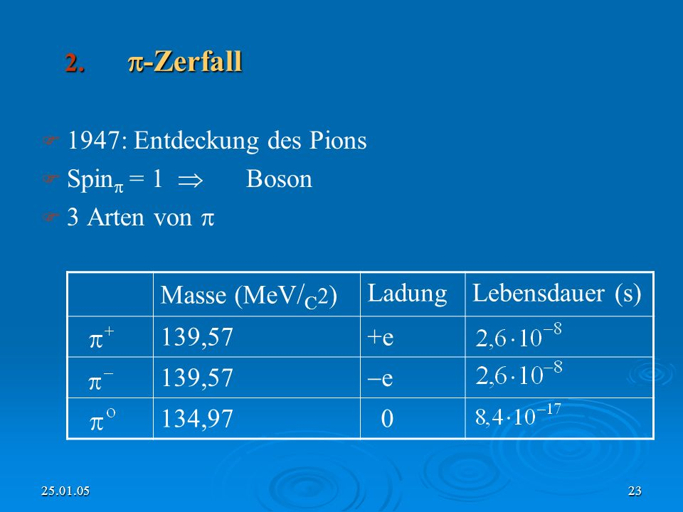 2. -Zerfall 1947: Entdeckung des Pions Spin = 1  Boson