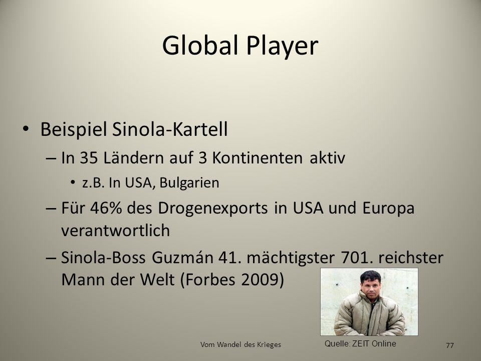 Global Player Beispiel Sinola-Kartell