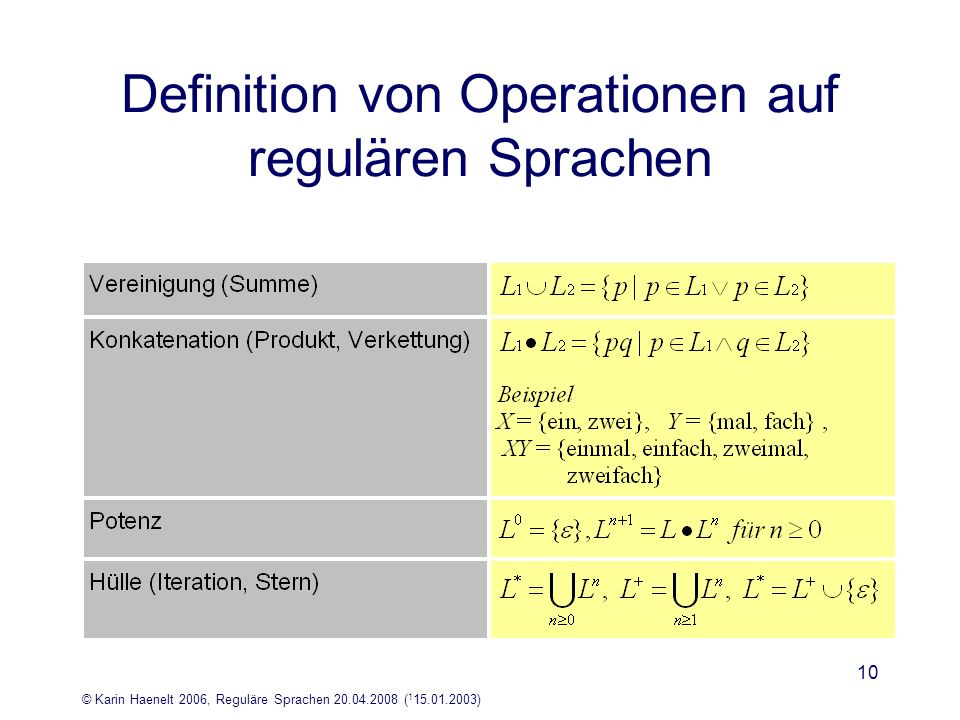 Definition von Operationen auf regulären Sprachen