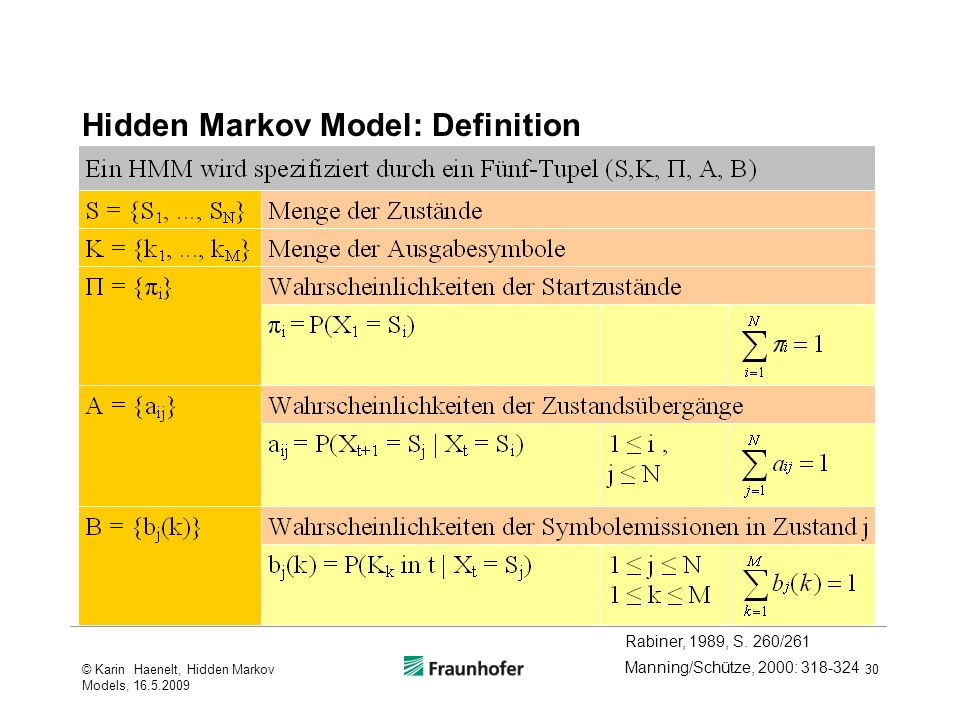Hidden Markov Model: Definition