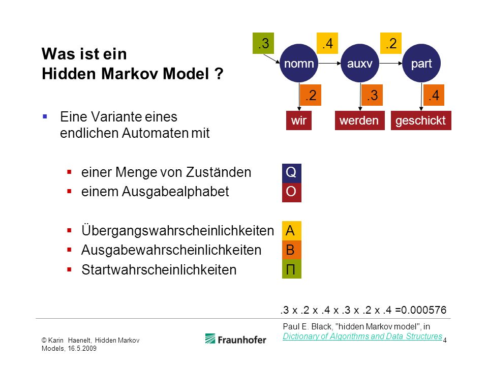Was ist ein Hidden Markov Model