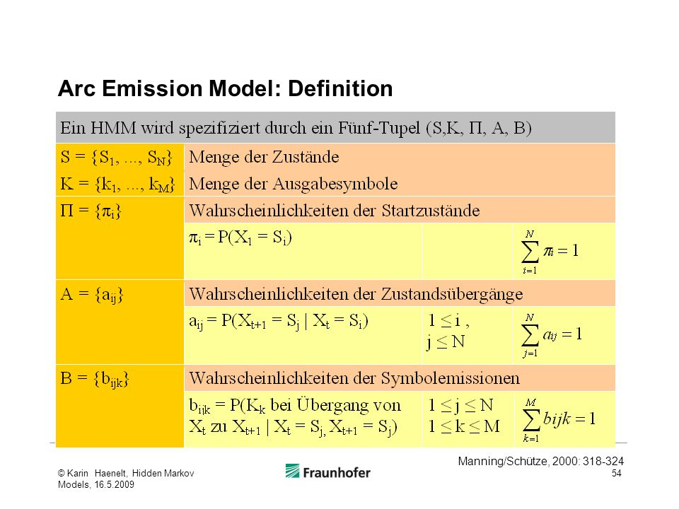 Arc Emission Model: Definition