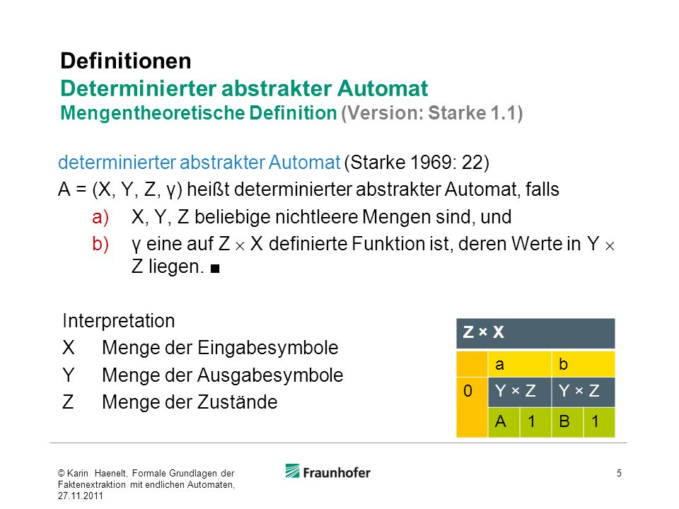 Definitionen Determinierter abstrakter Automat Mengentheoretische Definition (Version: Starke 1.1)