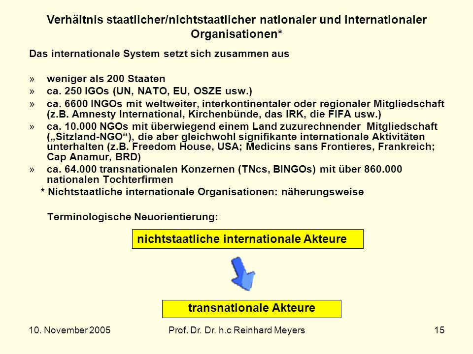 nichtstaatliche internationale Akteure