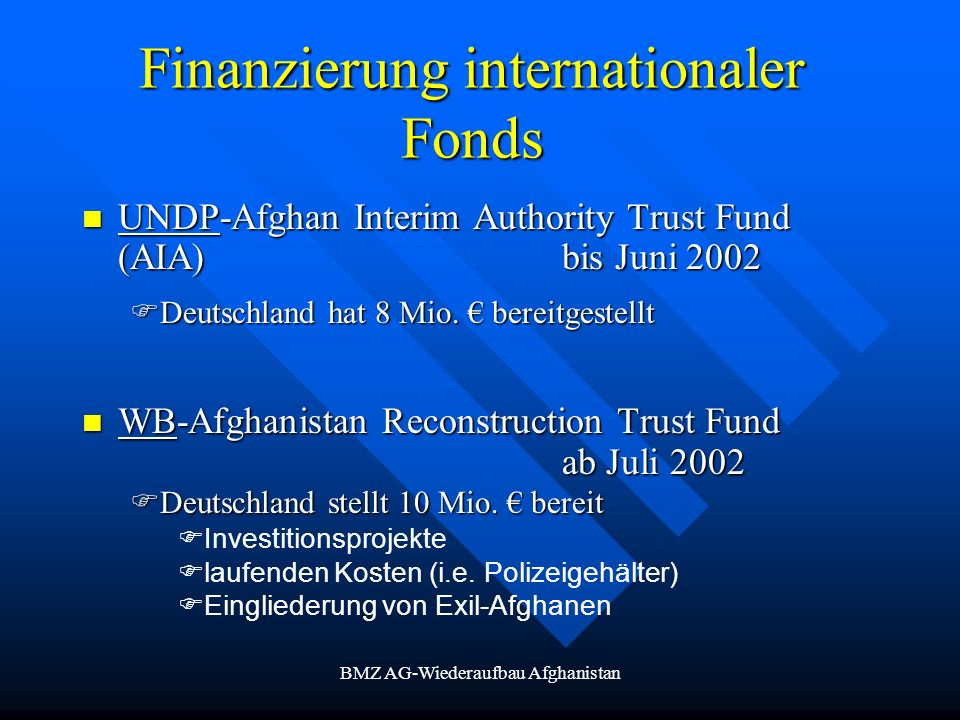 Finanzierung internationaler Fonds